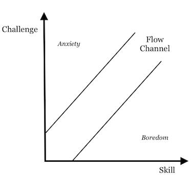 flow habits